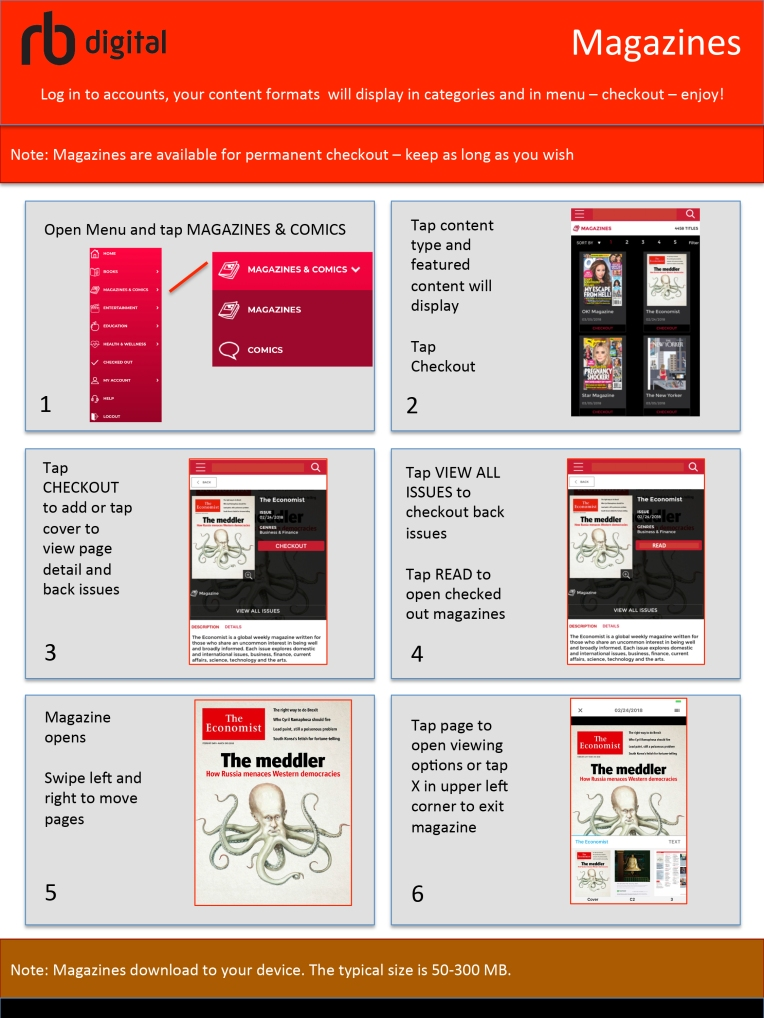 RBdigital-All-in-One-App-User-Guide-Magazines-3